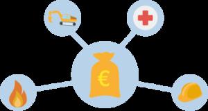Corsi sicurezza e formazione finanziati -finanziamenti